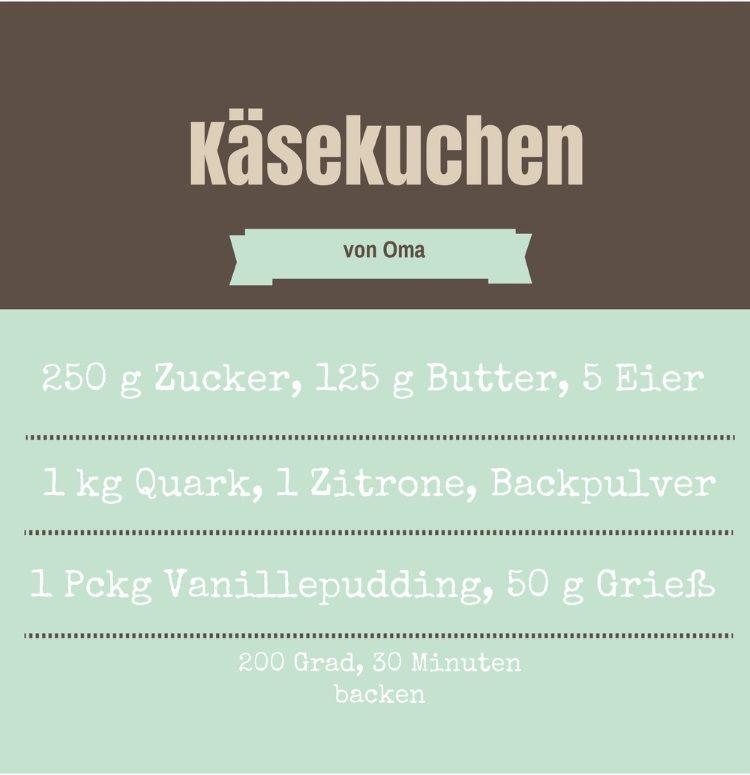 Rezept - Zutatenliste für Käsekuchen